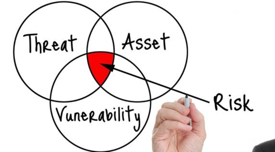 Asset Protection: Shielding your individual wealth today